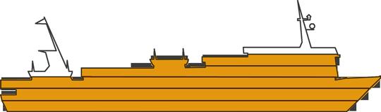 perfil skII